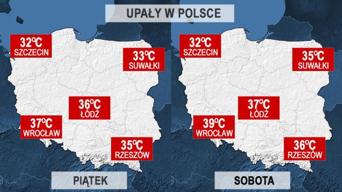 Fala upałów w Polsce może potrwać do 20 sierpnia
